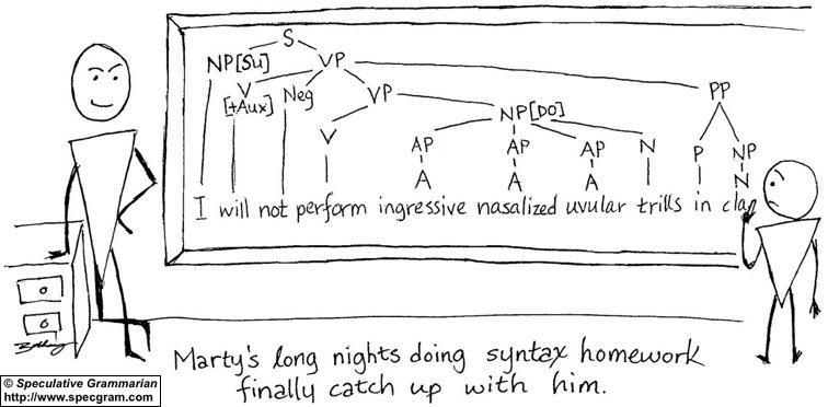 SpecGram—Linguistics Nerd Camp—Bethany Carlson: specgram.com/CLXI.1/05.carlson.cartoon.html